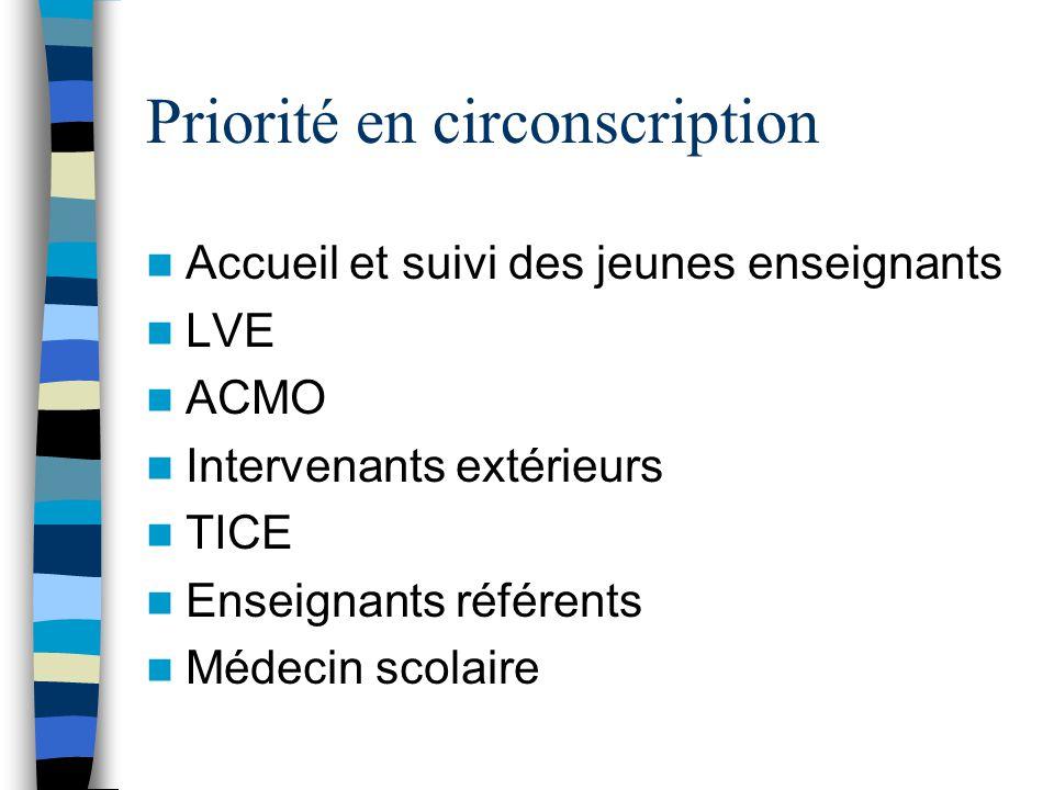 Priorité en circonscription  Accueil et suivi des jeunes enseignants  LVE  ACMO  Intervenants extérieurs  TICE  Enseignants référents  Médecin scolaire