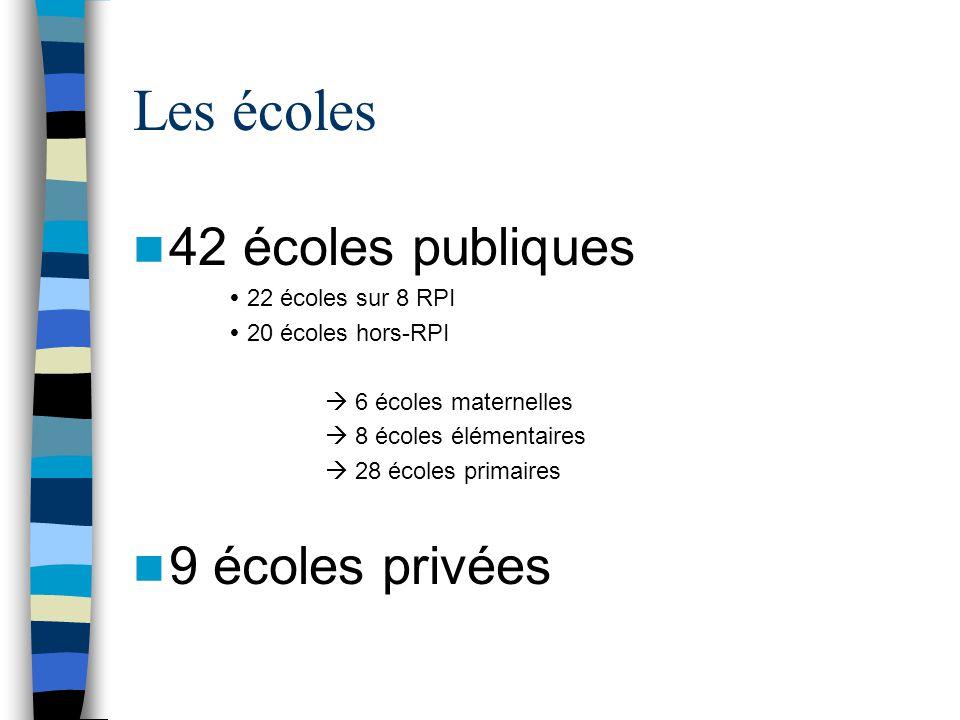 Les écoles  42 écoles publiques  22 écoles sur 8 RPI  20 écoles hors-RPI  6 écoles maternelles  8 écoles élémentaires  28 écoles primaires  9 écoles privées