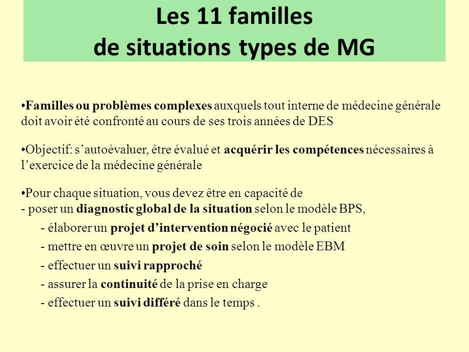 Les 11 familles de situations types de MG •Familles ou problèmes complexes auxquels tout interne de médecine générale doit avoir été confronté au cour