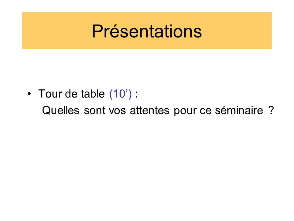 Présentations •Tour de table (10') : Quelles sont vos attentes pour ce séminaire ?