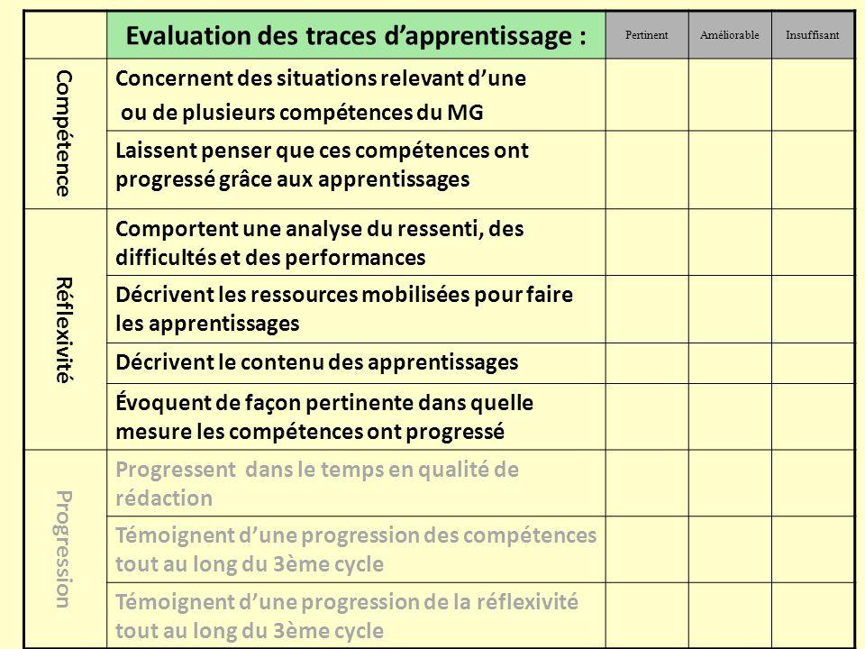 Evaluation des traces d'apprentissage : PertinentAméliorableInsuffisant Compétence Concernent des situations relevant d'une ou de plusieurs compétence