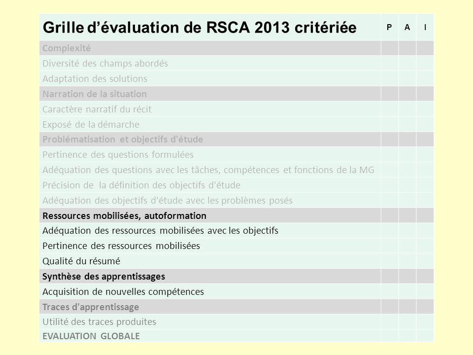 Grille d'évaluation de RSCA 2013 critériée PAI Complexité Diversité des champs abordés Adaptation des solutions Narration de la situation Caractère na