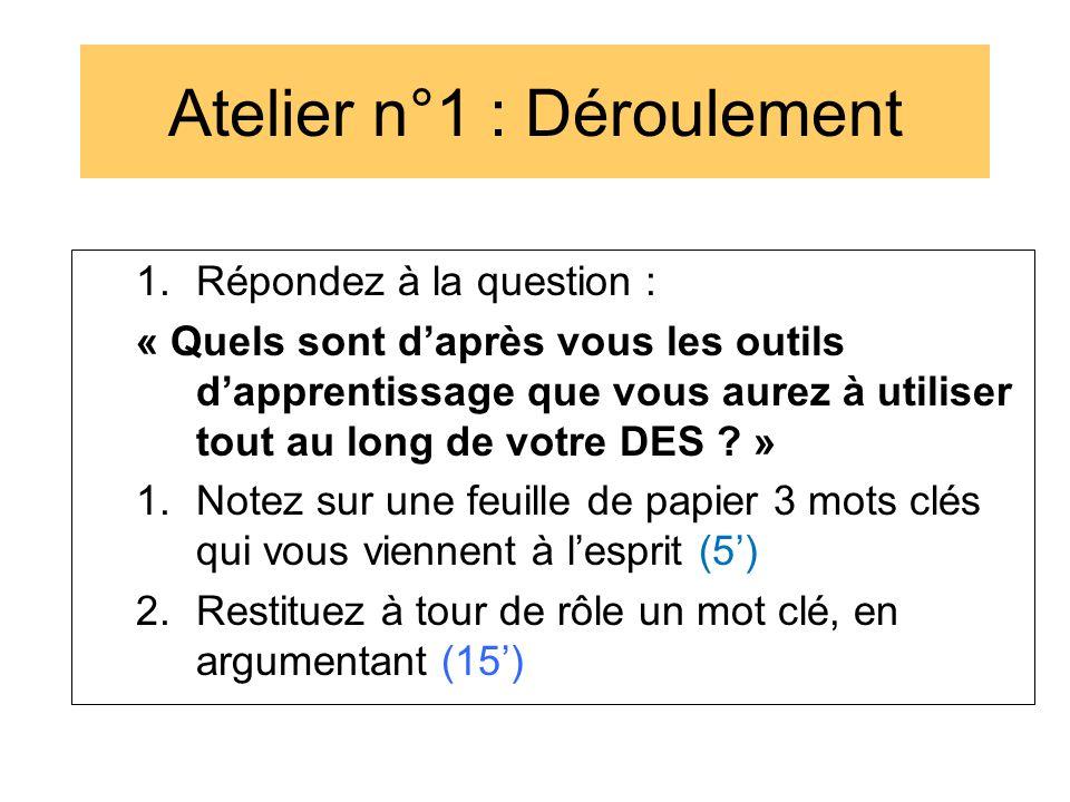 Consignes : Ecriture (25') 1.Nommez un rapporteur.