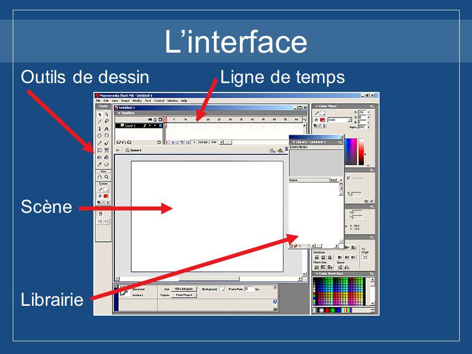 L'interface Scène Outils de dessinLigne de temps Librairie