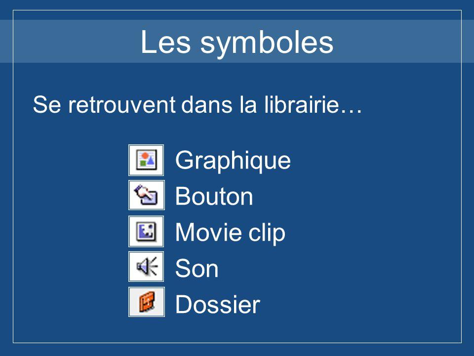 Les symboles Se retrouvent dans la librairie… Graphique Bouton Movie clip Son Dossier