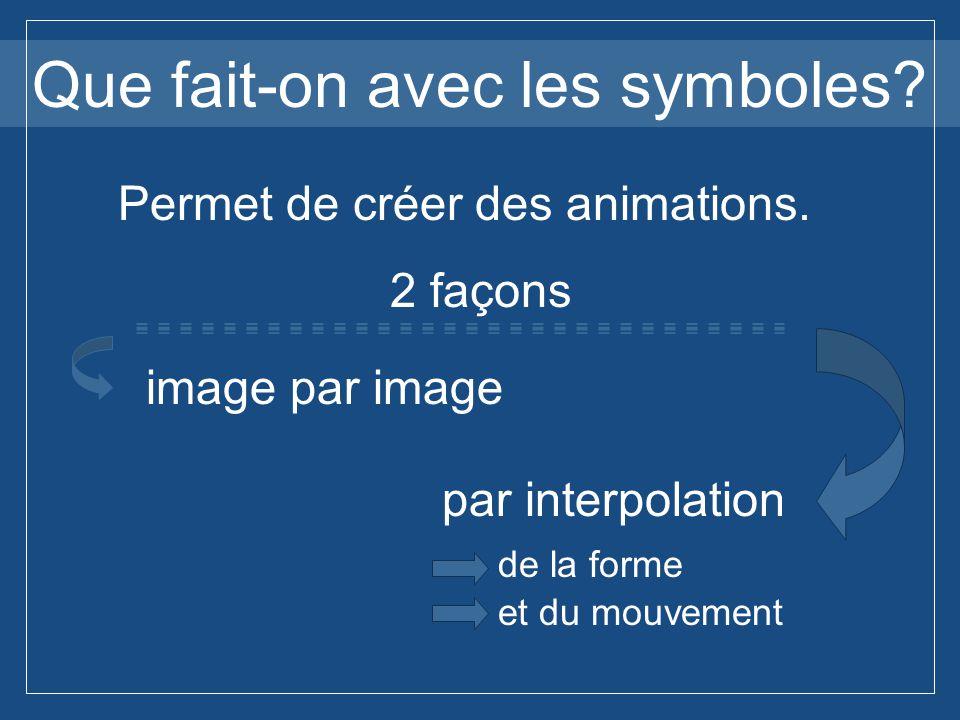 Qu'est-ce que les symboles? Graphique Bouton Movie clip Son Très important, possède sa propre ligne de temps (joue le rôle d'une gif animé mais encore