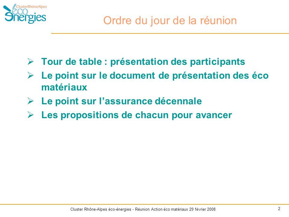Cluster Rhône-Alpes éco-énergies - Réunion Action éco matériaux 29 février 2008 2 Ordre du jour de la réunion  Tour de table : présentation des parti