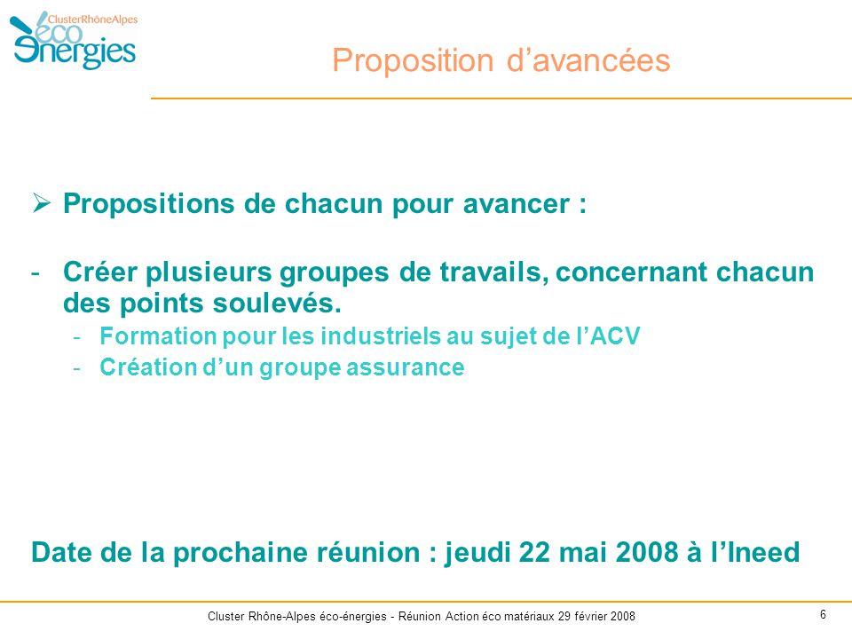 Cluster Rhône-Alpes éco-énergies - Réunion Action éco matériaux 29 février 2008 6 Proposition d'avancées  Propositions de chacun pour avancer : -Crée