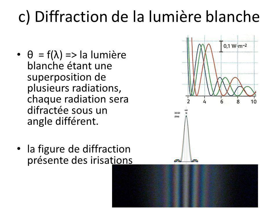 c) Diffraction de la lumière blanche • θ = f(λ) => la lumière blanche étant une superposition de plusieurs radiations, chaque radiation sera difractée