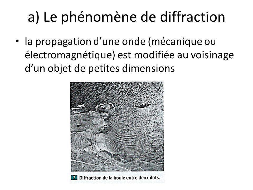 a) Le phénomène de diffraction • la propagation d'une onde (mécanique ou électromagnétique) est modifiée au voisinage d'un objet de petites dimensions
