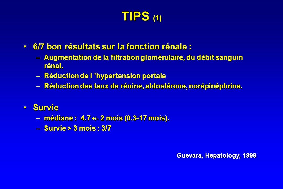 Transjugular intrahepatic portasystemic shunt (TIPS)