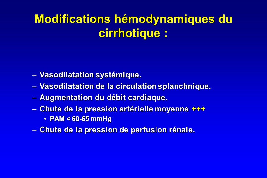 Physiopathologie •IRA fonctionnelle secondaires à : –Modifications hémodynamiques. –Stimulation du système nerveux sympathique rénal. –Augmentation de