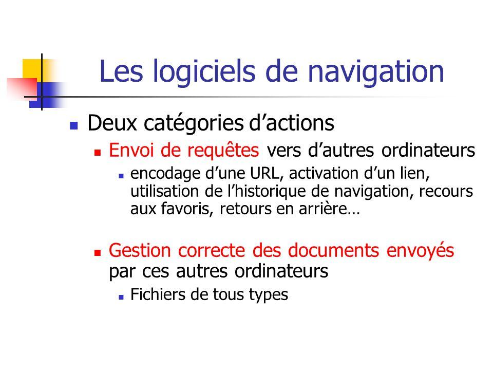 Les logiciels de navigation  Deux catégories d'actions  Envoi de requêtes vers d'autres ordinateurs  encodage d'une URL, activation d'un lien, util