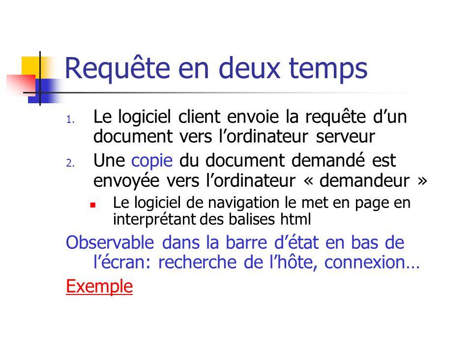 Requête en deux temps 1. Le logiciel client envoie la requête d'un document vers l'ordinateur serveur 2. Une copie du document demandé est envoyée ver
