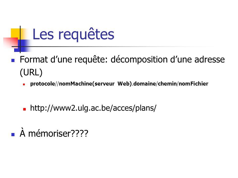 Les requêtes  Format d'une requête: décomposition d'une adresse (URL)  protocole//nomMachine(serveur Web).domaine/chemin/nomFichier  http://www2.ul