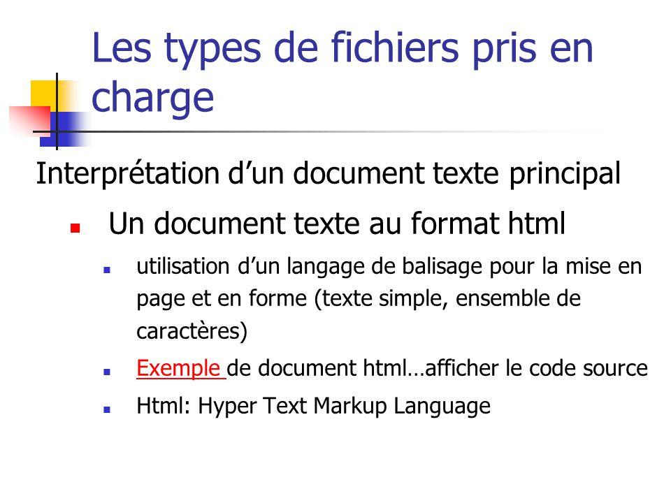 Les types de fichiers pris en charge Interprétation d'un document texte principal  Un document texte au format html  utilisation d'un langage de bal