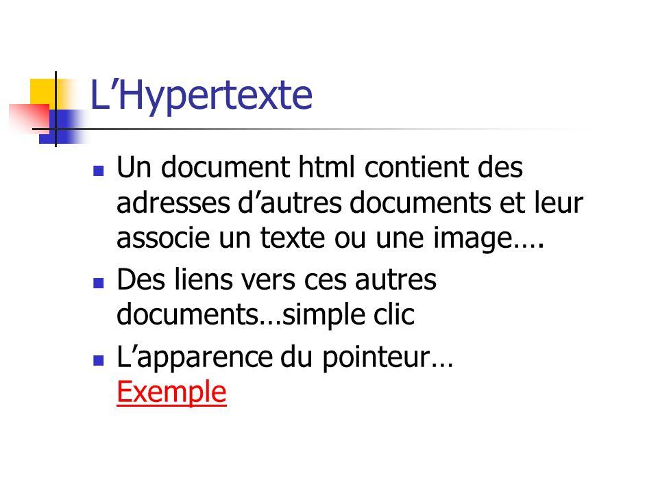 L'Hypertexte  Un document html contient des adresses d'autres documents et leur associe un texte ou une image….  Des liens vers ces autres documents