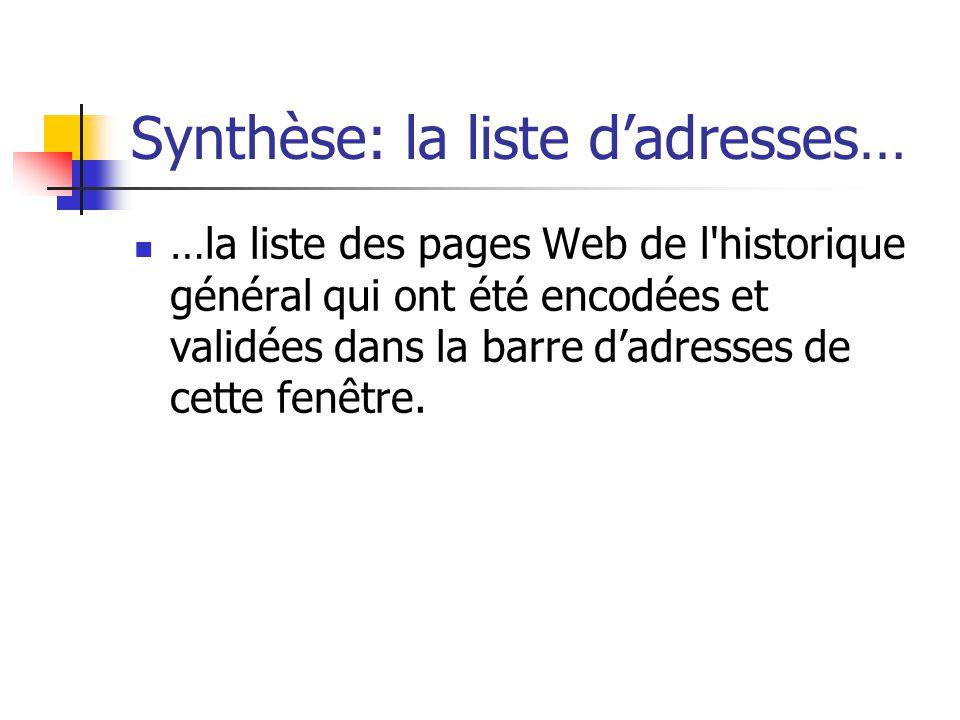 Synthèse: la liste d'adresses…  …la liste des pages Web de l'historique général qui ont été encodées et validées dans la barre d'adresses de cette fe