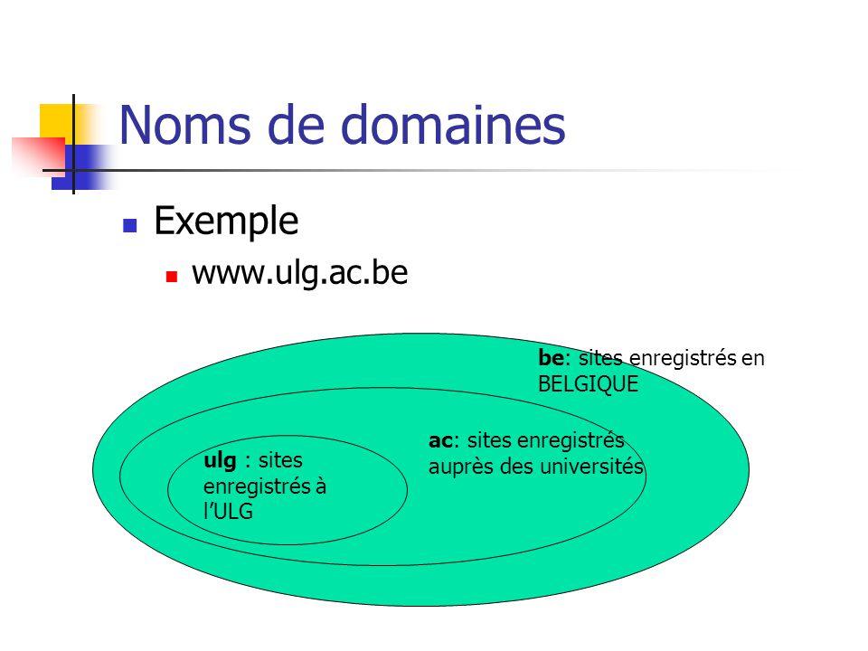 Noms de domaines  Exemple  www.ulg.ac.be be: sites enregistrés en BELGIQUE ac: sites enregistrés auprès des universités ulg : sites enregistrés à l'