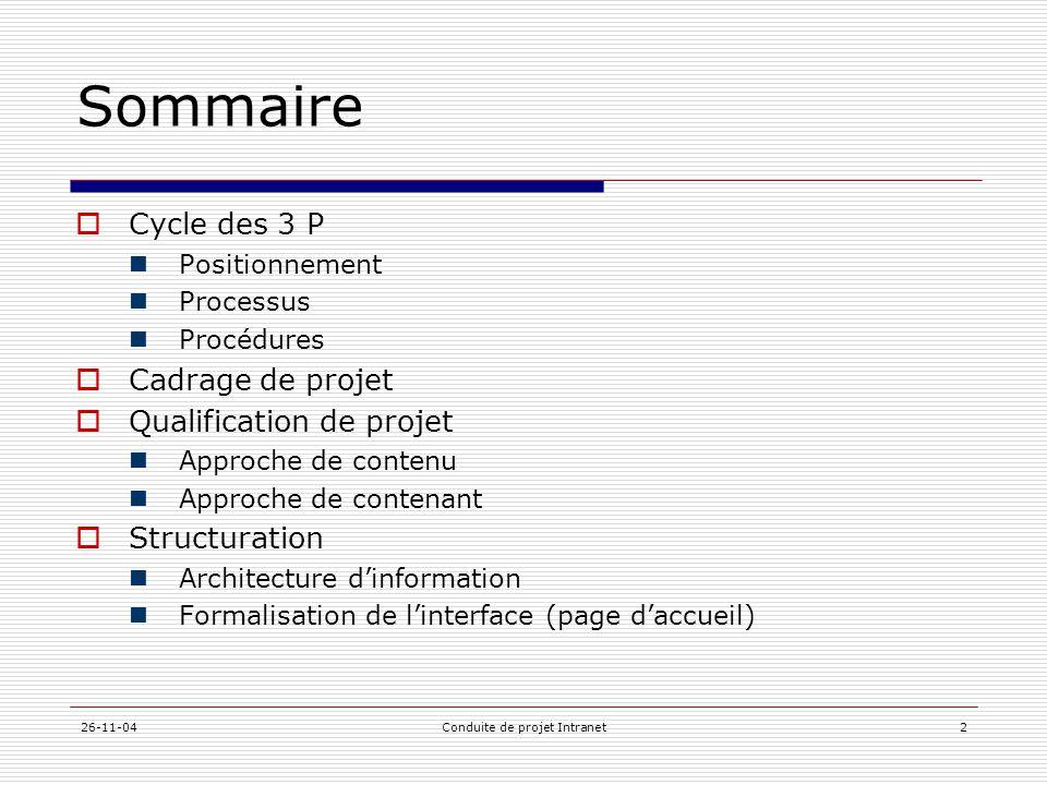 26-11-04Conduite de projet Intranet2 Sommaire  Cycle des 3 P  Positionnement  Processus  Procédures  Cadrage de projet  Qualification de projet