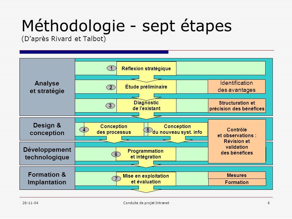 26-11-04Conduite de projet Intranet6 Diagnostic de l'existant Étude préliminaire Méthodologie - sept étapes (D'après Rivard et Talbot) Réflexion strat