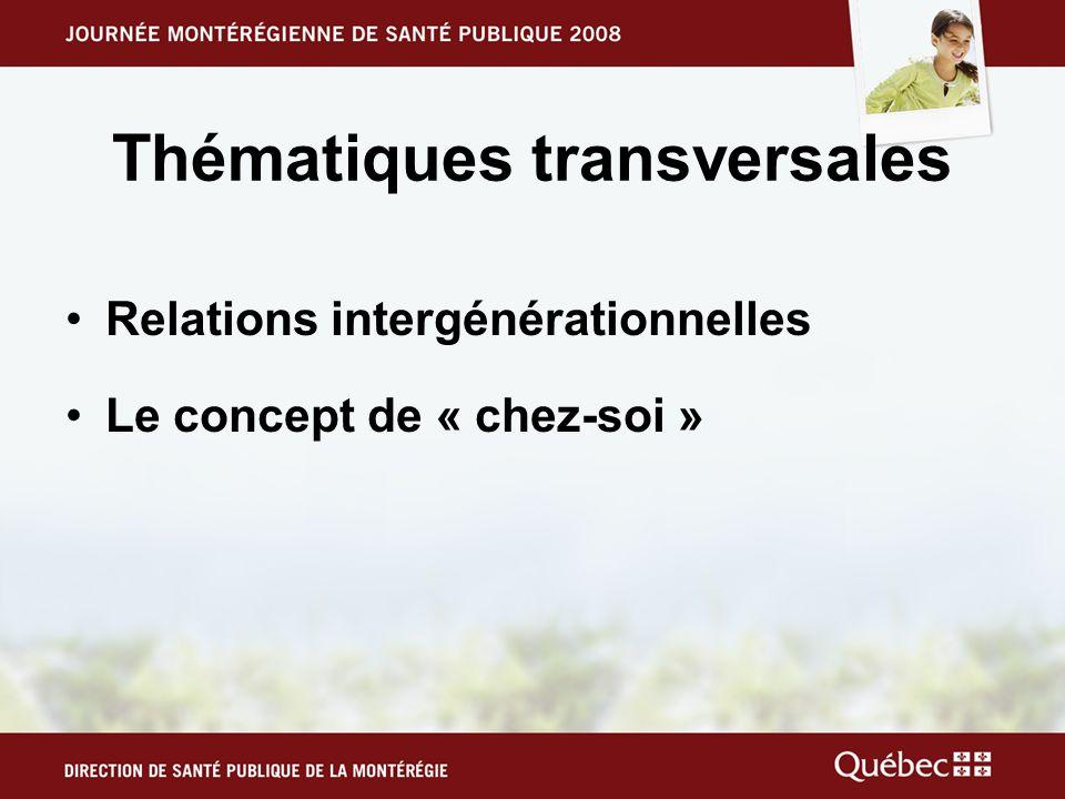 Thématiques transversales •Relations intergénérationnelles •Le concept de « chez-soi »