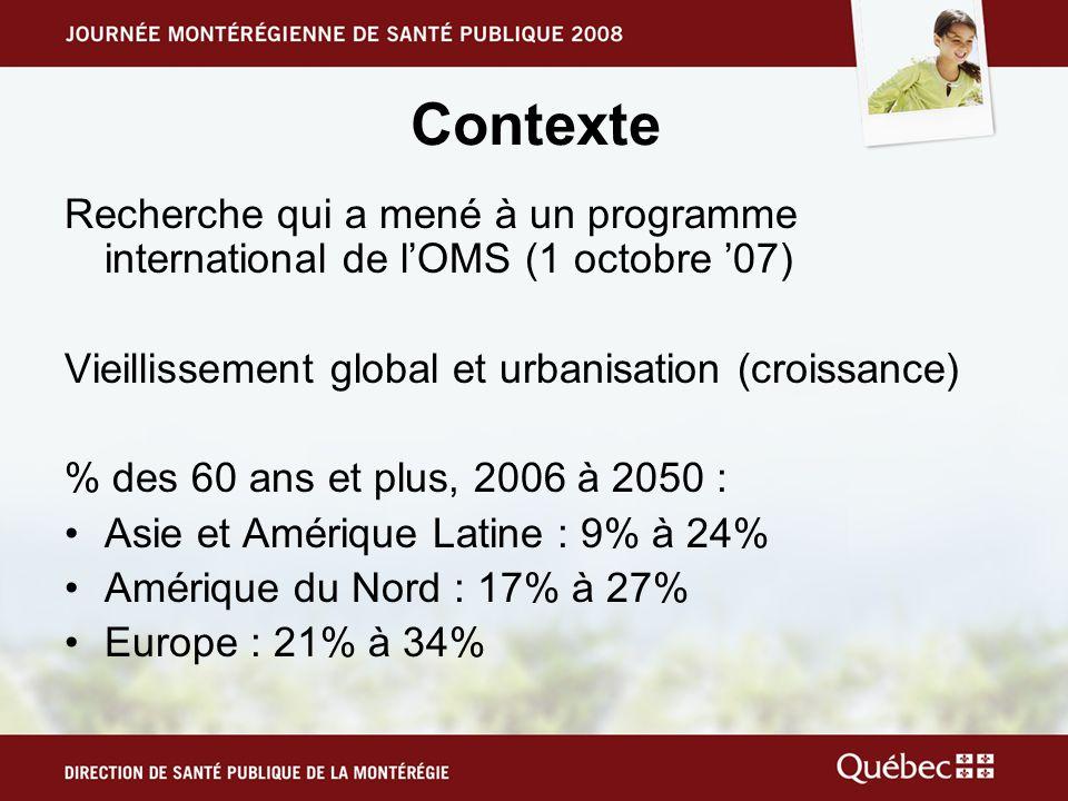 Contexte Recherche qui a mené à un programme international de l'OMS (1 octobre '07) Vieillissement global et urbanisation (croissance) % des 60 ans et