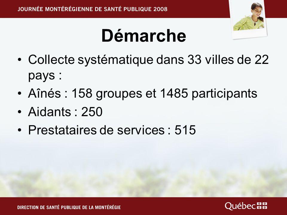 Démarche •Collecte systématique dans 33 villes de 22 pays : •Aînés : 158 groupes et 1485 participants •Aidants : 250 •Prestataires de services : 515
