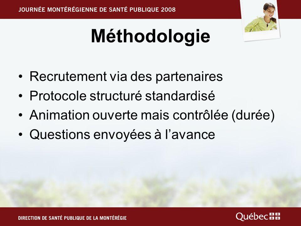 Méthodologie •Recrutement via des partenaires •Protocole structuré standardisé •Animation ouverte mais contrôlée (durée) •Questions envoyées à l'avanc