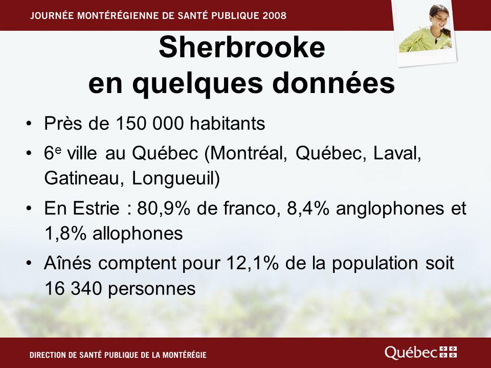 Sherbrooke en quelques données •Près de 150 000 habitants •6 e ville au Québec (Montréal, Québec, Laval, Gatineau, Longueuil) •En Estrie : 80,9% de fr