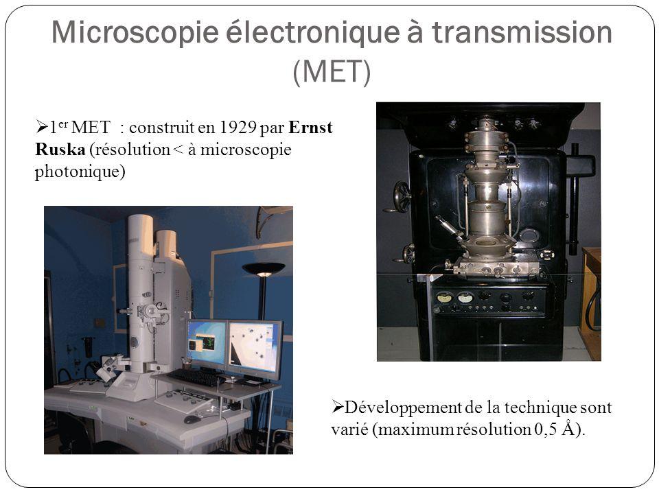 Microscopie électronique à transmission (MET)  1 er MET : construit en 1929 par Ernst Ruska (résolution < à microscopie photonique)  Développement de la technique sont varié (maximum résolution 0,5 Å).