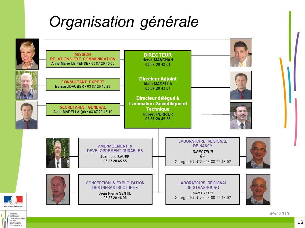 13 13 CONSULTANT EXPERT Bernard DAUBER • 03 87 20 43 29 SECRÉTARIAT GÉNÉRAL (pi) Alain MADELLA • 03 87 20 43 07 MISSION RELATIONS EXT.