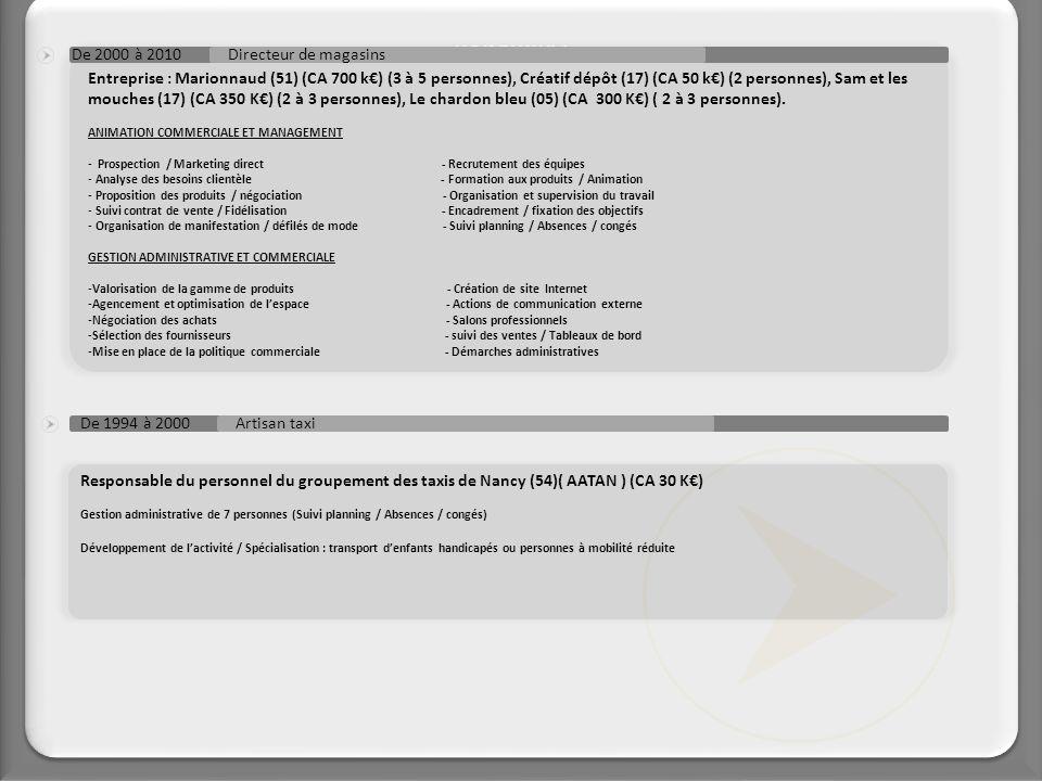 Animation Directeur de magasins De 2000 à 2010 Entreprise : Marionnaud (51) (CA 700 k€) (3 à 5 personnes), Créatif dépôt (17) (CA 50 k€) (2 personnes)