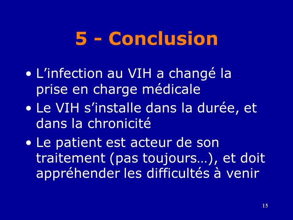 15 5 - Conclusion •L'infection au VIH a changé la prise en charge médicale •Le VIH s'installe dans la durée, et dans la chronicité •Le patient est acteur de son traitement (pas toujours…), et doit appréhender les difficultés à venir