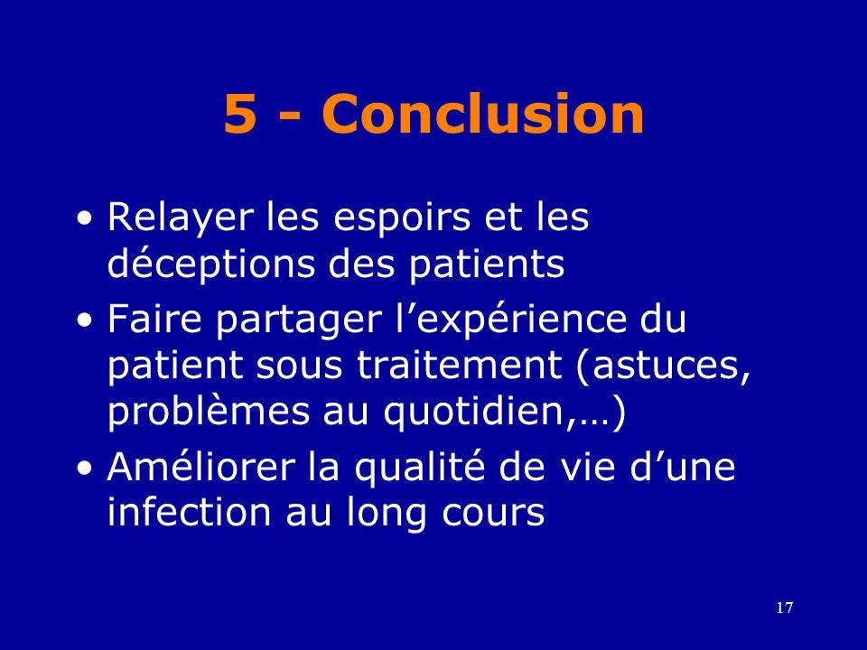 17 5 - Conclusion •Relayer les espoirs et les déceptions des patients •Faire partager l'expérience du patient sous traitement (astuces, problèmes au quotidien,…) •Améliorer la qualité de vie d'une infection au long cours