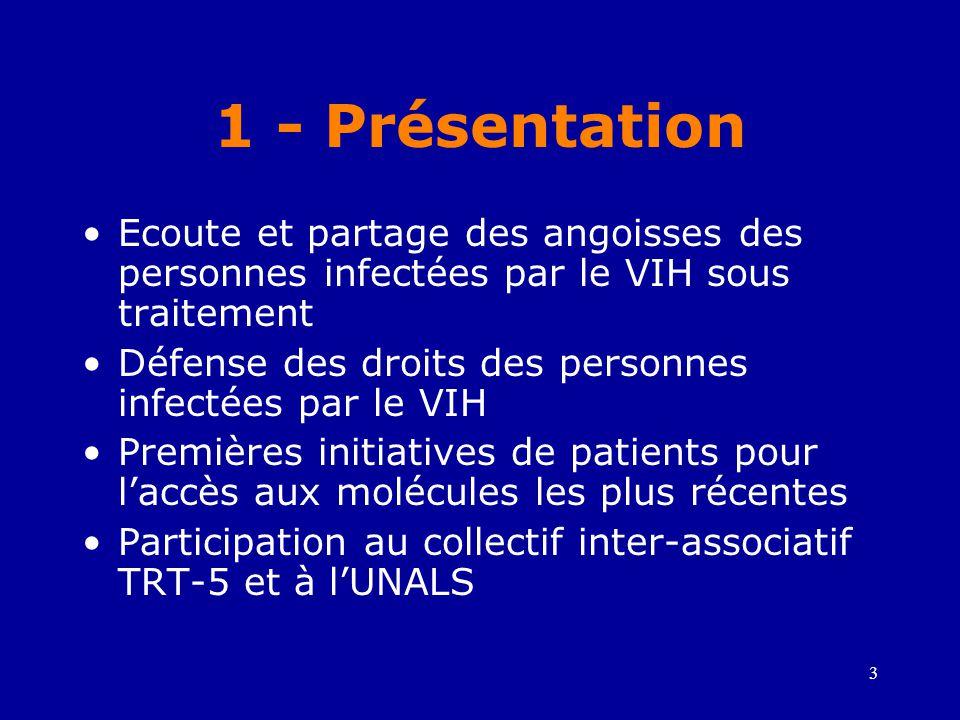 3 1 - Présentation •Ecoute et partage des angoisses des personnes infectées par le VIH sous traitement •Défense des droits des personnes infectées par