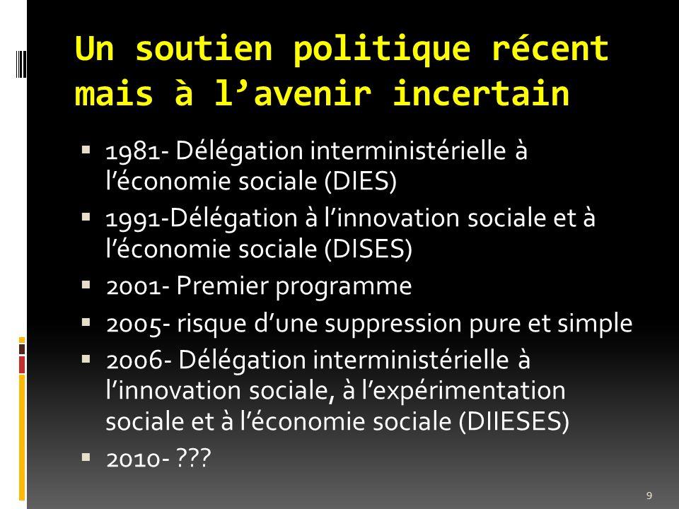 Un soutien politique récent mais à l'avenir incertain  1981- Délégation interministérielle à l'économie sociale (DIES)  1991-Délégation à l'innovation sociale et à l'économie sociale (DISES)  2001- Premier programme  2005- risque d'une suppression pure et simple  2006- Délégation interministérielle à l'innovation sociale, à l'expérimentation sociale et à l'économie sociale (DIIESES)  2010- .