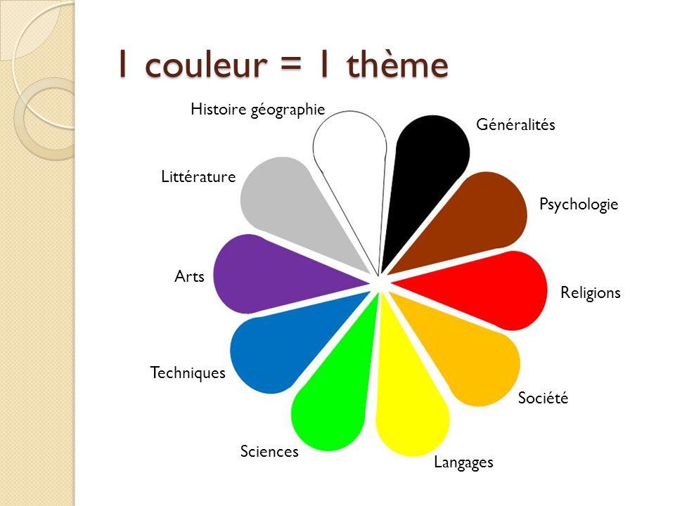 1 couleur = 1 thème Généralités Psychologie Religions Société Langages Sciences Techniques Arts Littérature Histoire géographie