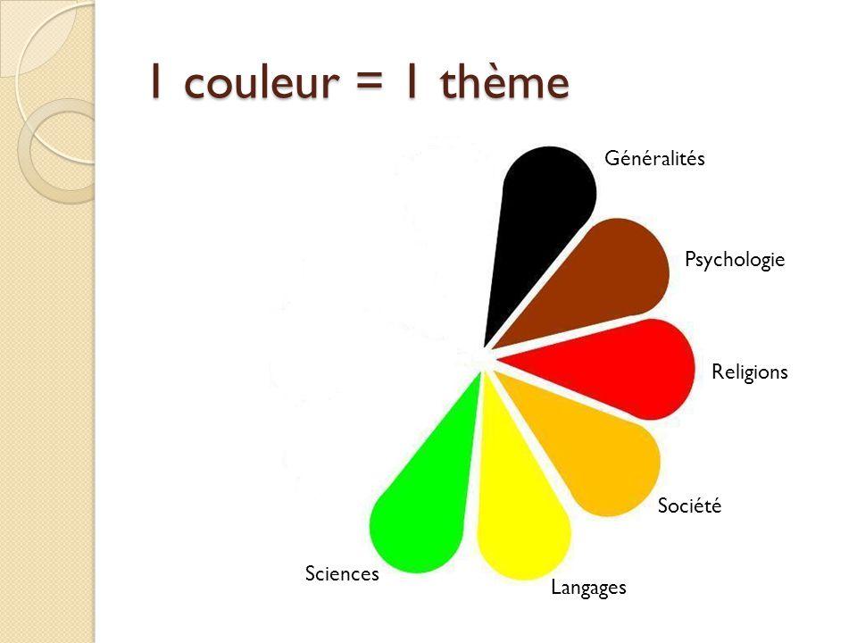 1 couleur = 1 thème Généralités Psychologie Religions Société Langages Sciences