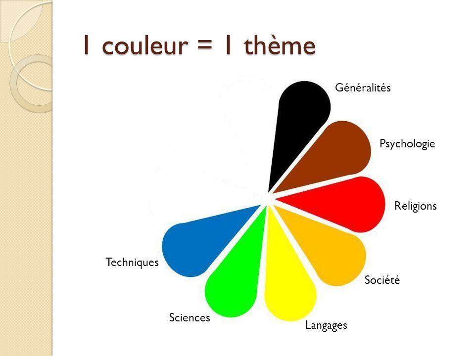 1 couleur = 1 thème Généralités Psychologie Religions Société Langages Sciences Techniques
