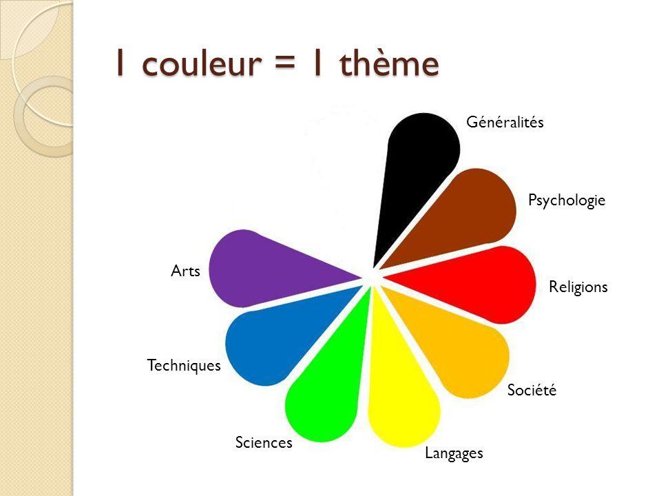 1 couleur = 1 thème Généralités Psychologie Religions Société Langages Sciences Techniques Arts