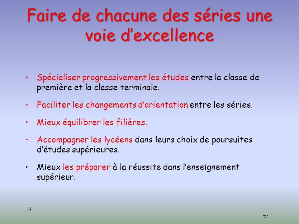 13 Faire de chacune des séries une voie d'excellence •Spécialiser progressivement les études entre la classe de première et la classe terminale.