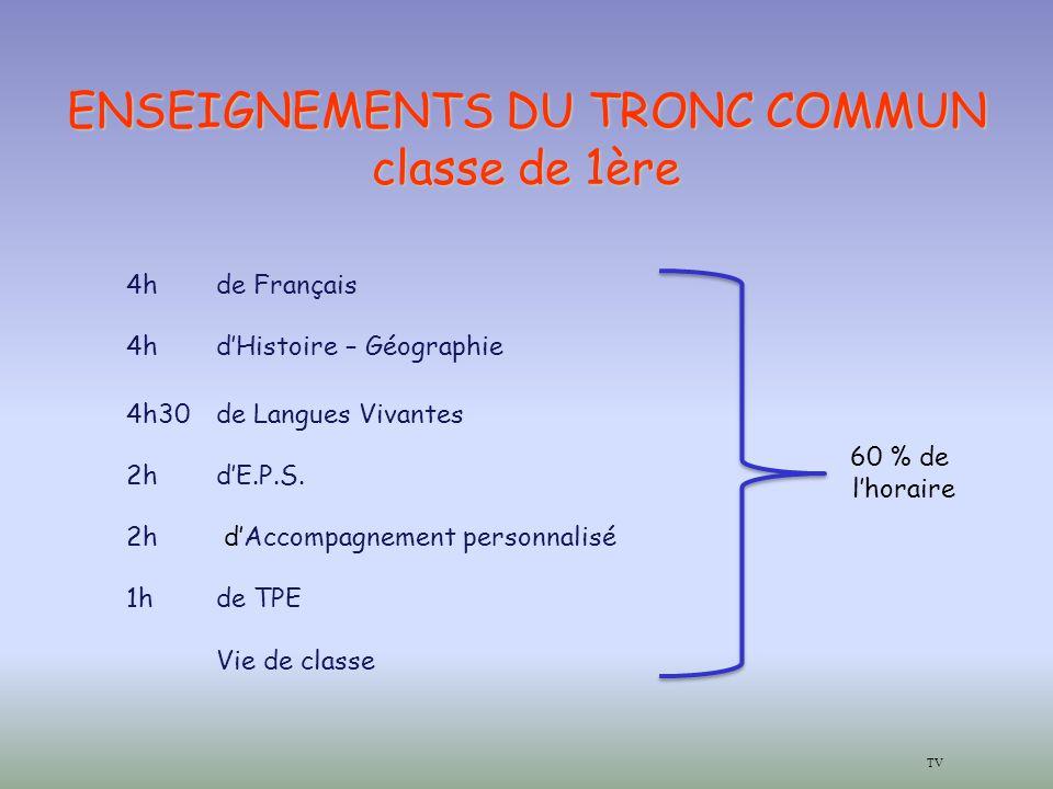 ENSEIGNEMENTS DU TRONC COMMUN classe de 1ère 60 % de l'horaire TV 4hde Français 4hd'Histoire – Géographie 4h30de Langues Vivantes 2hd'E.P.S.