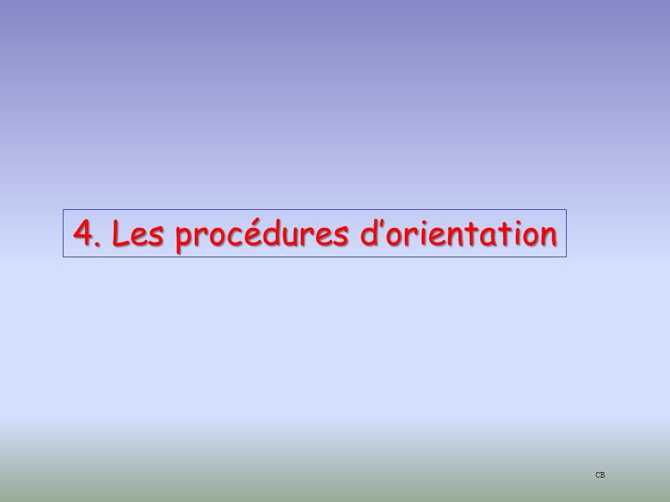 4. Les procédures d'orientation CB