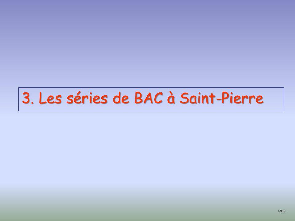 3. Les séries de BAC à Saint-Pierre MLB
