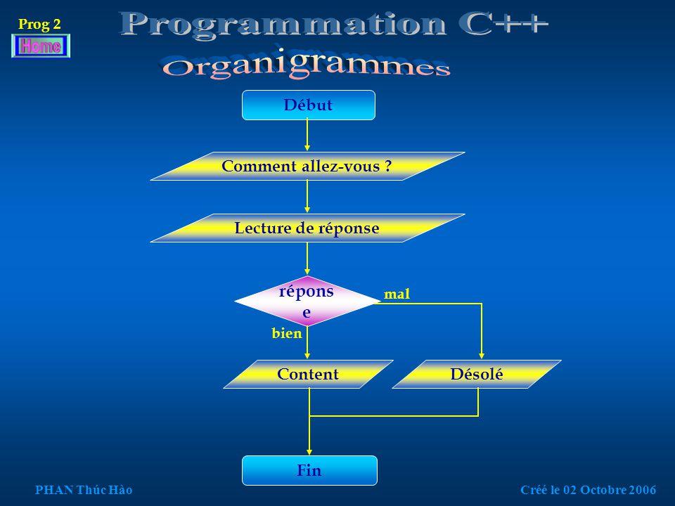 Conversion de différents formats /* Prog 1 : Conversion de différents formats */ #include main () { int i; // Déclaration d un entier printf( Entrez une valeur decimale : ); scanf( %d ,&i); printf( Ici, i=%d\nConv en octal= %o\nConv en hexa = %x\n , i, i, i); getch(); } PHAN Thúc HàoCréé le 02 Octobre 2006