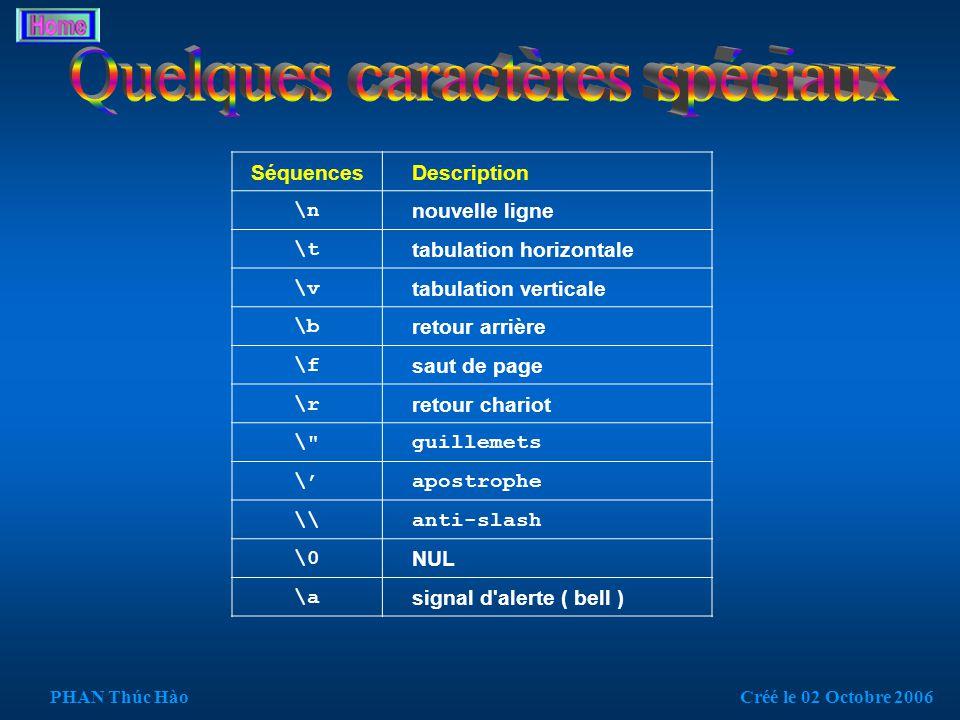 Priorité des opérateurs ( )[ ] Incrémentation, décrémentation --++!~- Arithmétique */% +- Comparaison <<=>=> ==!= Les opérateurs bit-à-bit & ^ | Logiques (booléens) &&||.
