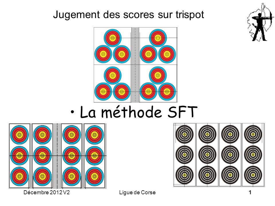 Décembre 2012 V2Ligue de Corse1 Jugement des scores sur trispot •La méthode SFT