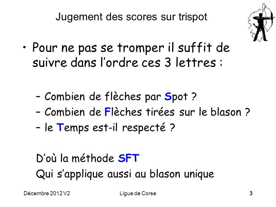 Décembre 2012 V2Ligue de Corse3 Jugement des scores sur trispot •Pour ne pas se tromper il suffit de suivre dans l'ordre ces 3 lettres : –Combien de flèches par Spot .
