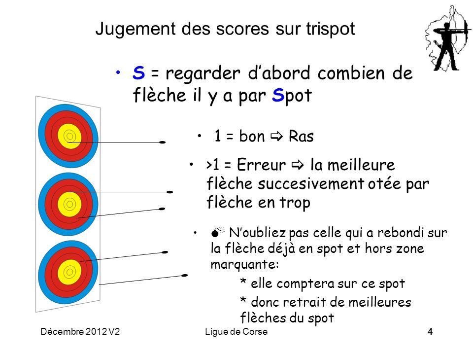 Décembre 2012 V2Ligue de Corse5 Jugement des scores sur trispot •F = l'archer a-t-il tirer plus de trois Flèches .